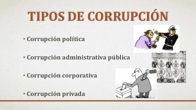 Resultado de imagen para corrupcion en rd