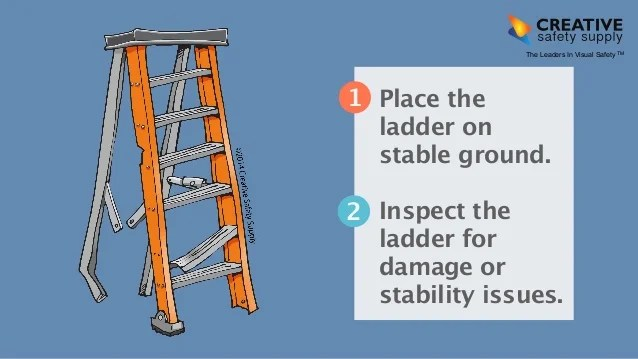 Ladder Safety Management By Creative Safety Supply
