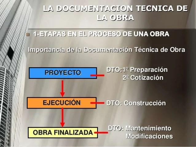 La documentacio tecnica de la obra