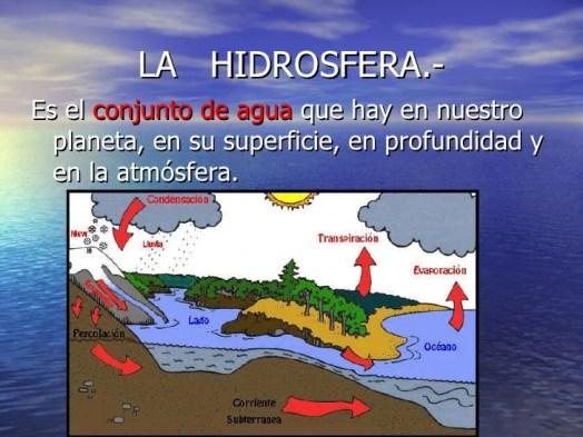 Resultado de imagen para hidrosfera