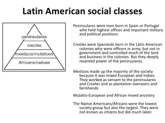 latin american independence social america classes spain born