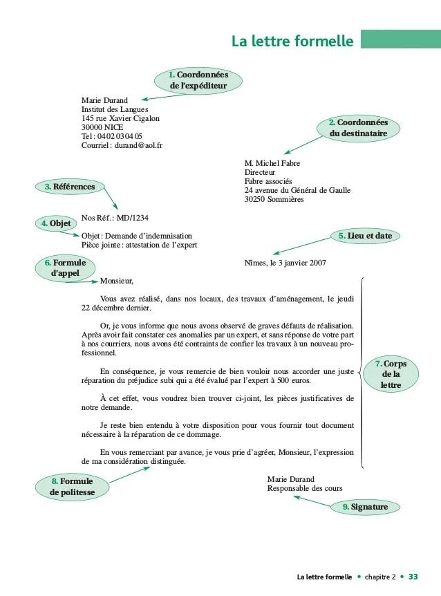 Le Corps De La Lettre : corps, lettre, Lettre, Formelle