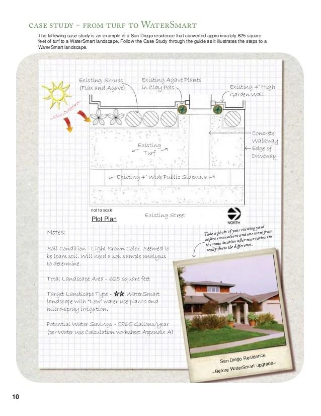 homeowner guide water