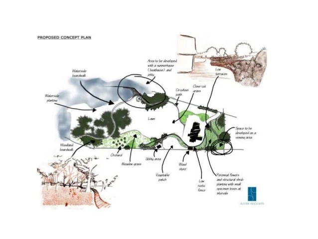 museum bubble diagram landscape 7 jaw meter socket wiring architecture drawing