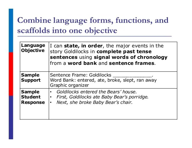 Language Objectives For Elementary ELLs Rigor In Reading And Writing