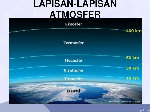 Lapisan bumi Litosfer Hidrosfer Atmosfer