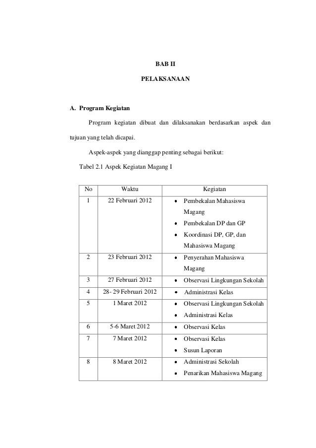 Contoh Laporan Magang 1 Pgsd : contoh, laporan, magang, Laporan, Magang, Negeri, Bengkulu