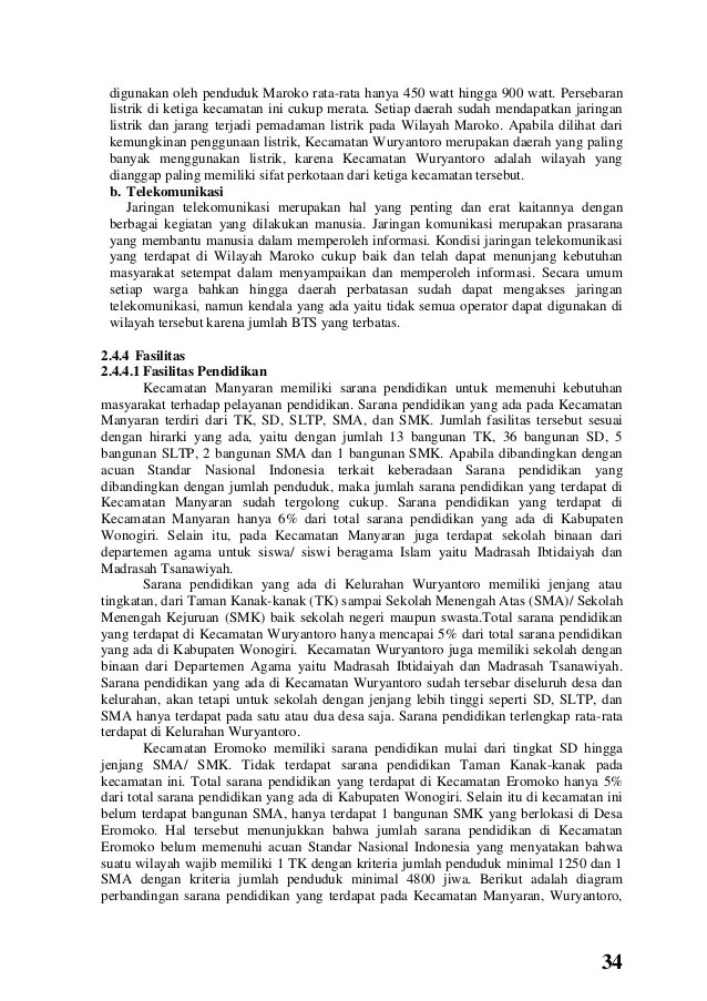 Rencana Pembangunan Kawasan Maroko Kab Wonogiri Laporan