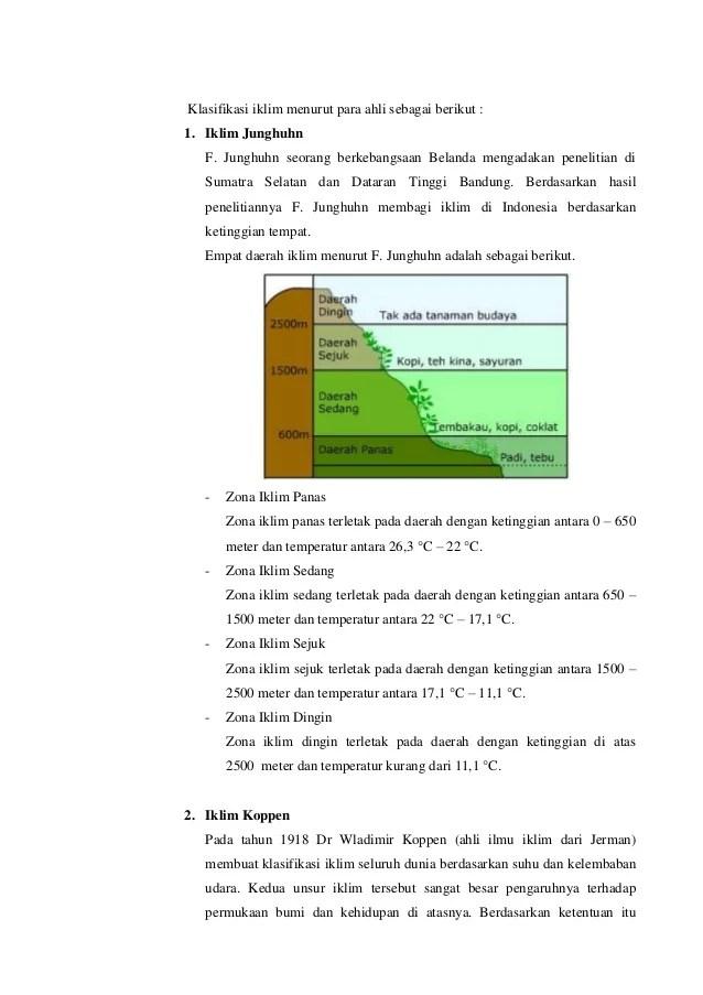 Jelaskan Karakteristik Daerah Panas Atau Tropis Menurut Klasifikasi Iklim Junghuhn : jelaskan, karakteristik, daerah, panas, tropis, menurut, klasifikasi, iklim, junghuhn, Laporan, Praktikum, Klimatologi, Acara, Shinta, Rebecca, Naibaho