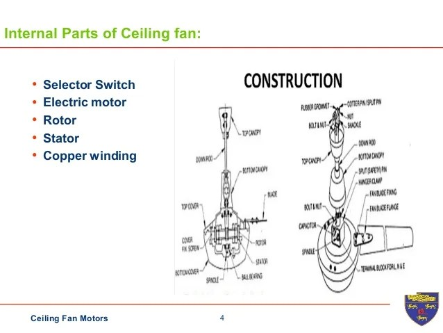 Ceiling Fan Troubleshooting Electrical Parts : Internal working of a ceiling fan energywarden