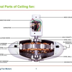 Permanent Split Capacitor Motor Wiring Diagram Fios Router Ceiling Fan