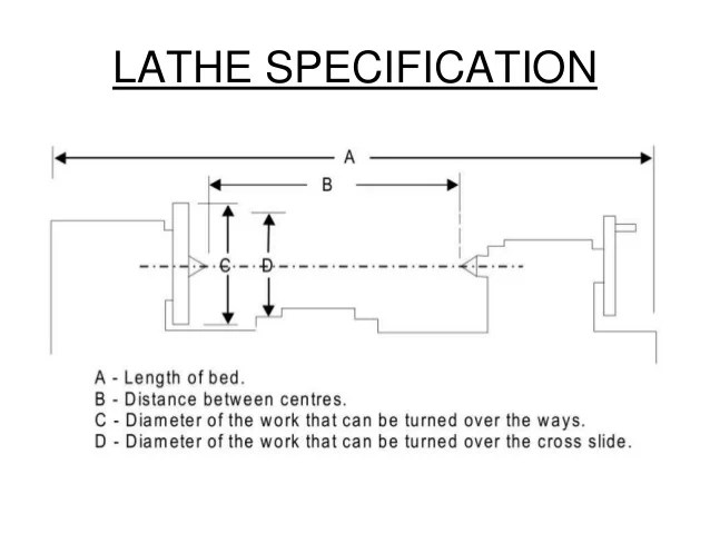 Lathe Height
