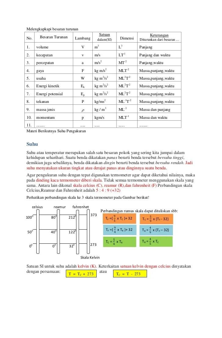 Satuan Si Suhu : satuan, Latso, Materi, Pengukuran