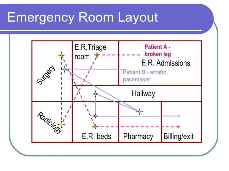 X Ray Room Design Requirements