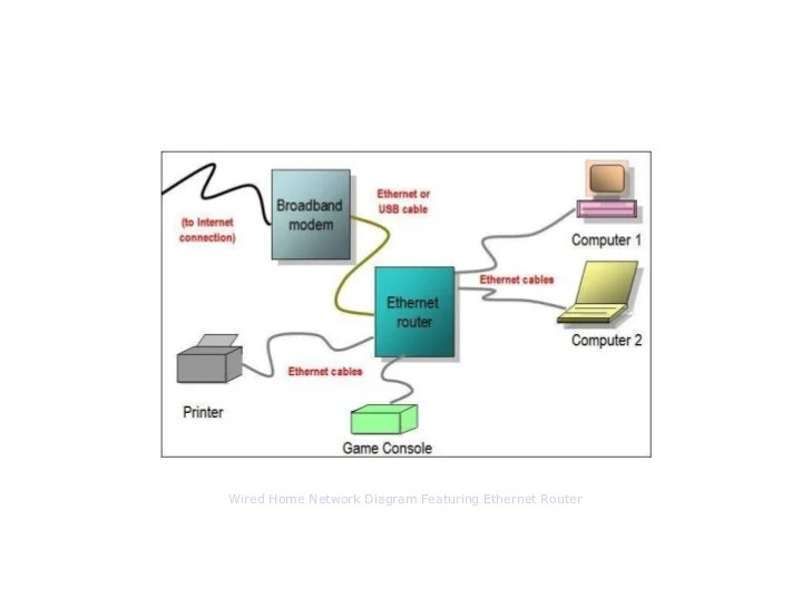 Typical Wireless Network Diagram Facbooik Com