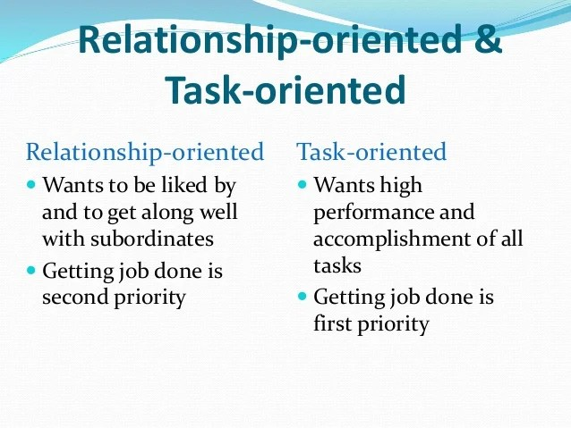situational leadership model diagram modine pa wiring examples of contingency theory