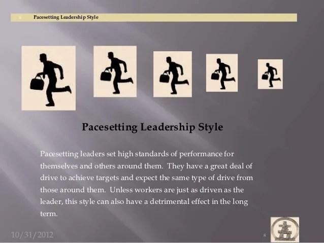Leadershipstyle Assessment