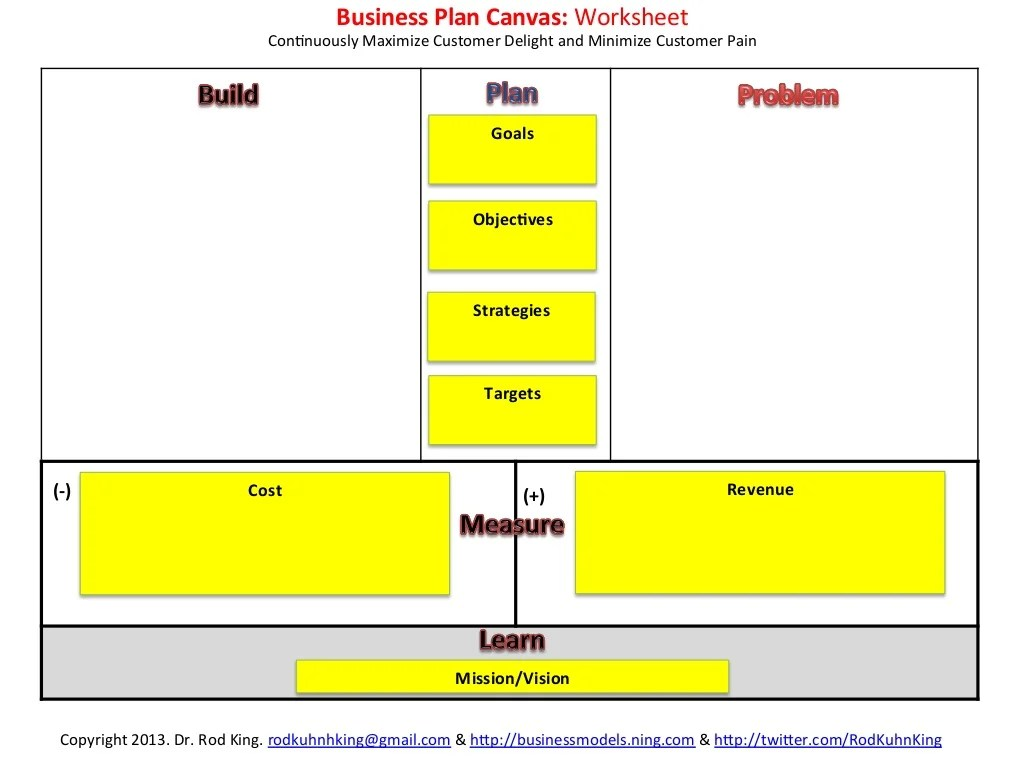Business Plan Canvas Worksheet