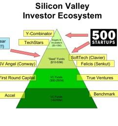 valley ecosystem diagram [ 1024 x 768 Pixel ]