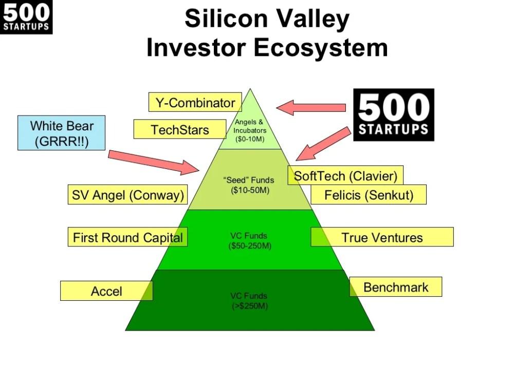 medium resolution of valley ecosystem diagram