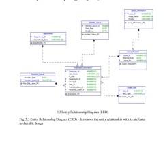 Er Diagram For Leave Management System Leviton 220v Outlet Wiring Chp 1 4