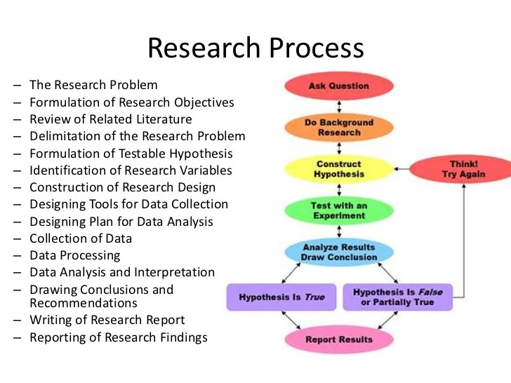 Writing A Research Literature Review Guidelines For Writing A