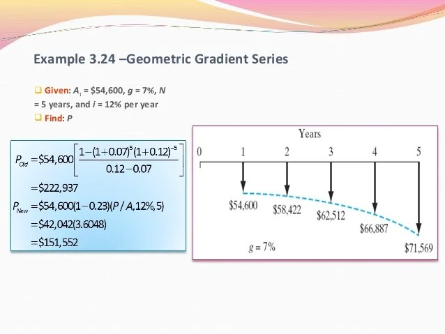 Interest Formulae (Gradient Series)