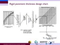 Lect 6 pavement design