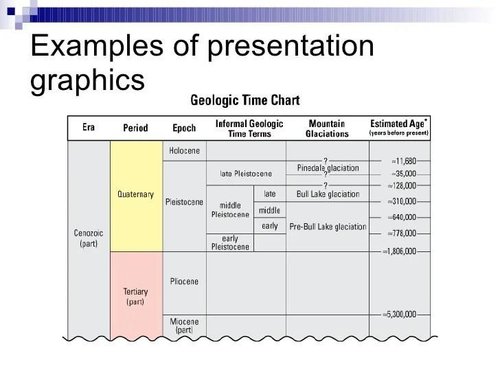 applications of computer graphics
