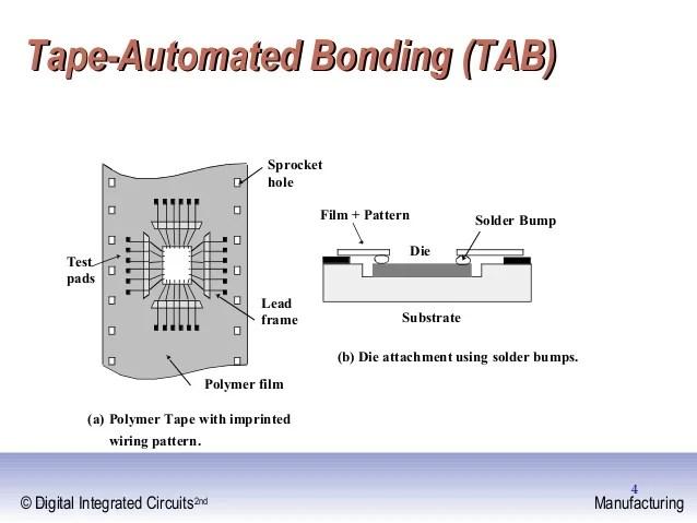 Digital Integrated Circuits 2nd Combinational Circuits Ee141 1