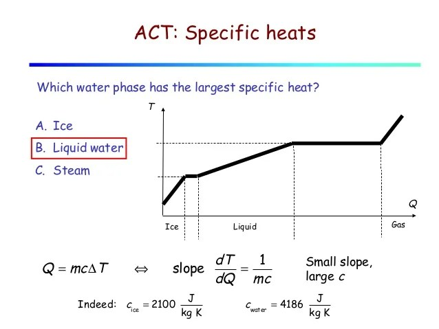 phase change of water diagram porsche 944 headlight wiring lecture 11 heat and changes vaporization 9 act specific heats which