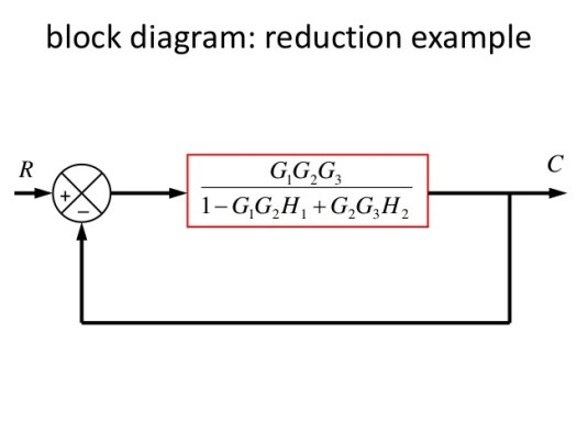 labelled diagrams of the babies in womb block diagram reduction in control system solved examples pdf – periodic & diagrams science reduction of block diagrams in control systems