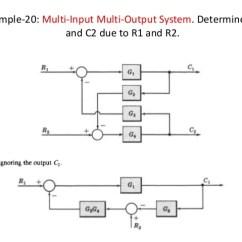 Simple Automotive Wiring Diagrams 2 Gang Switch Diagram Lights Feedback Control System Block – H1013v2_117 Readingrat.net