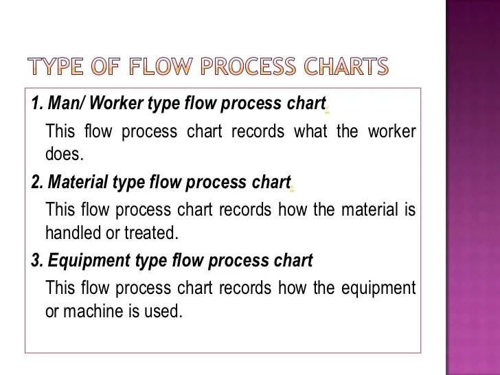 also lecture process charts work study rh slideshare