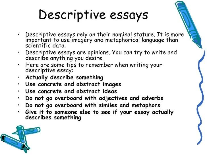 Descriptive essay camera