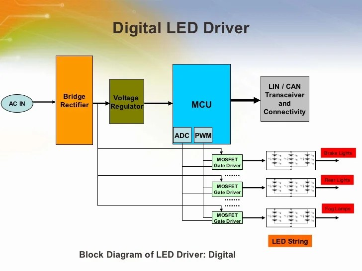 circuit diagram of buck boost converter 3d plant cell project solution on automotive led signal lighting