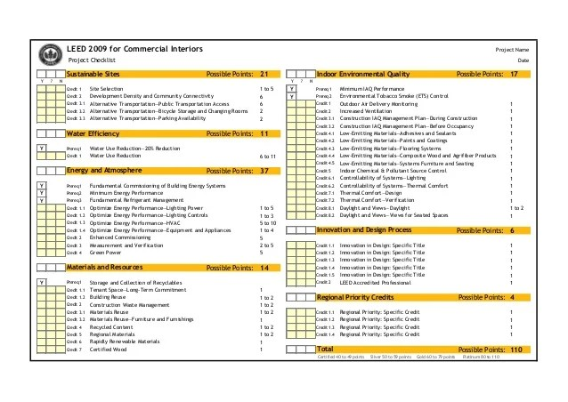 Leed 2009 For Commercial Interiors Ci2009 Checklist