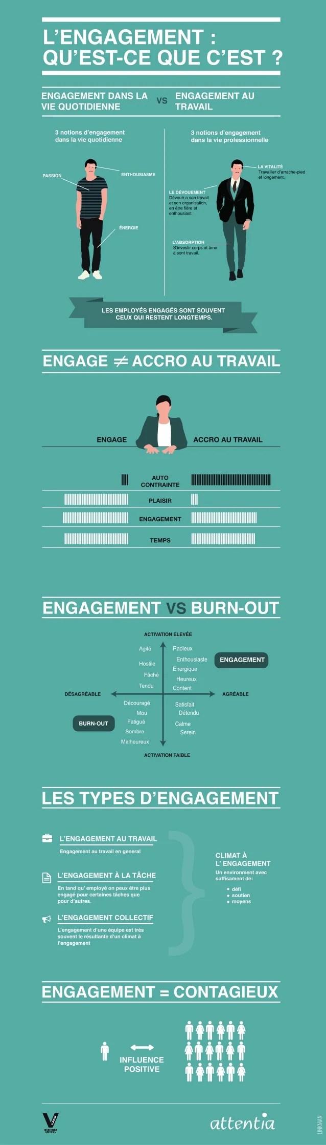 Engagement (politique) : définition de Engagement