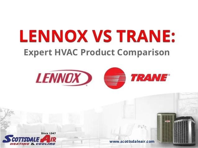 Lennox vs Trane How Do These HVAC Units Compare