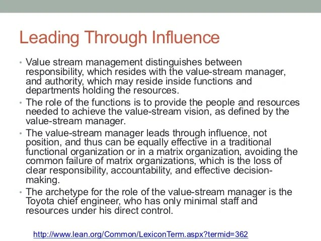 Value Stream Manager concept applied to Software Product Development