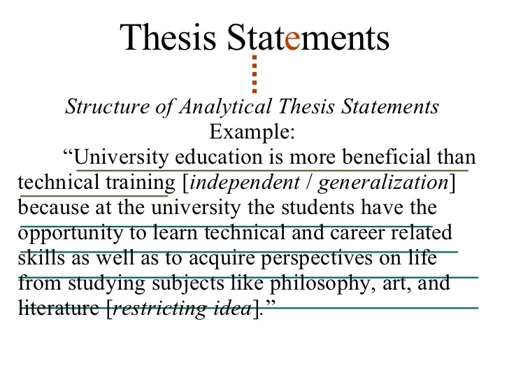The Thesis Statement In A Research Essay Should Scientific Thesis