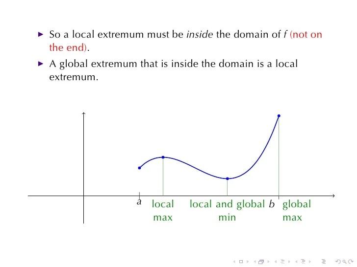 Lesson 19: Maximum and Minimum Values