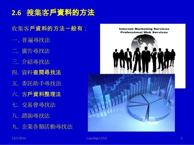網上創業(營運及市場推廣)單元證書課程 Lesson 8_feb_14_2014