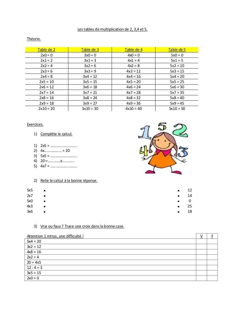 les tables de multiplication de 2 3 4 et 5
