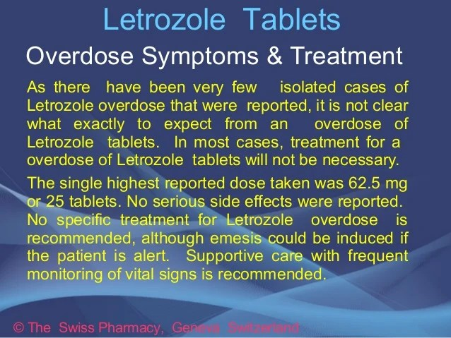 Letrozole Tablets for Treatment of Breast Cancer in Post ...