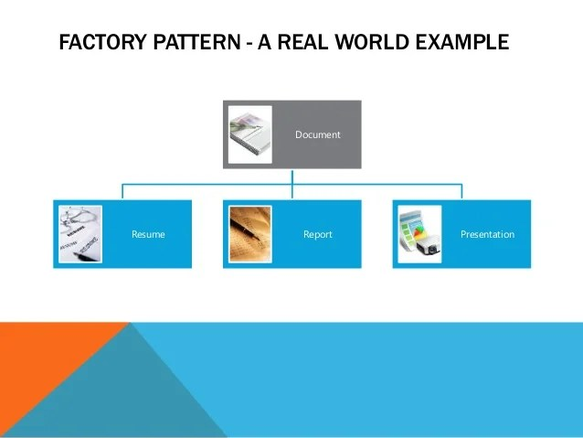 FACTORY PATTERN A REAL