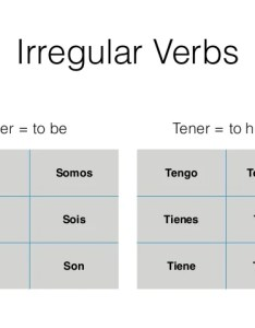 Verb ser chart level chapter present tense review also hobit fullring rh