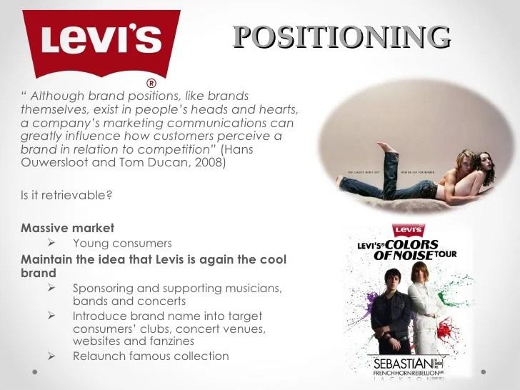 Levi's IMC Analysis