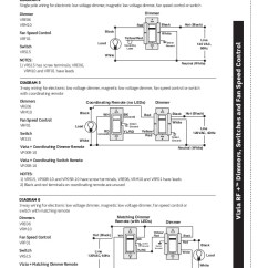 Leviton Slide Dimmer Wiring Diagram Lambretta With Indicators Dimmers, Switches And Fan Speed Controllers
