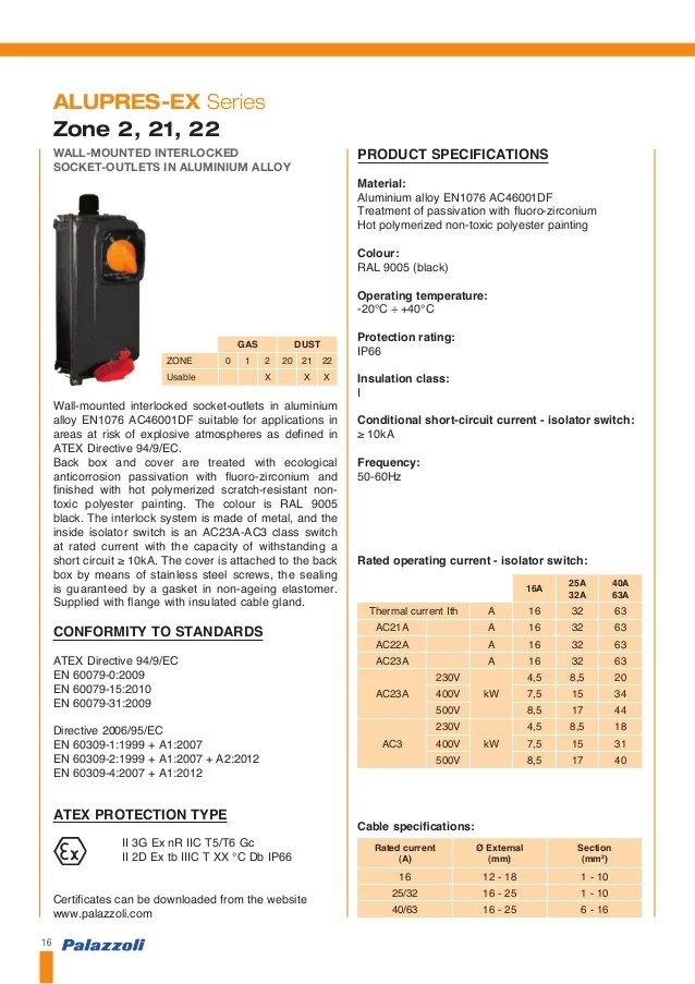 Lewden Electrical Palazzoli ATEX Solutions For Explosive
